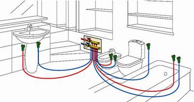 Installazione e manutenzione sanitari bagno rubinetti - Valvola chiusura acqua bagno ...